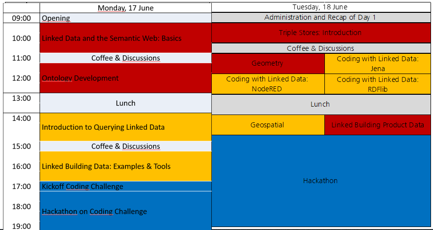 LDAC2019 - Linked Data in Architecture and Construction